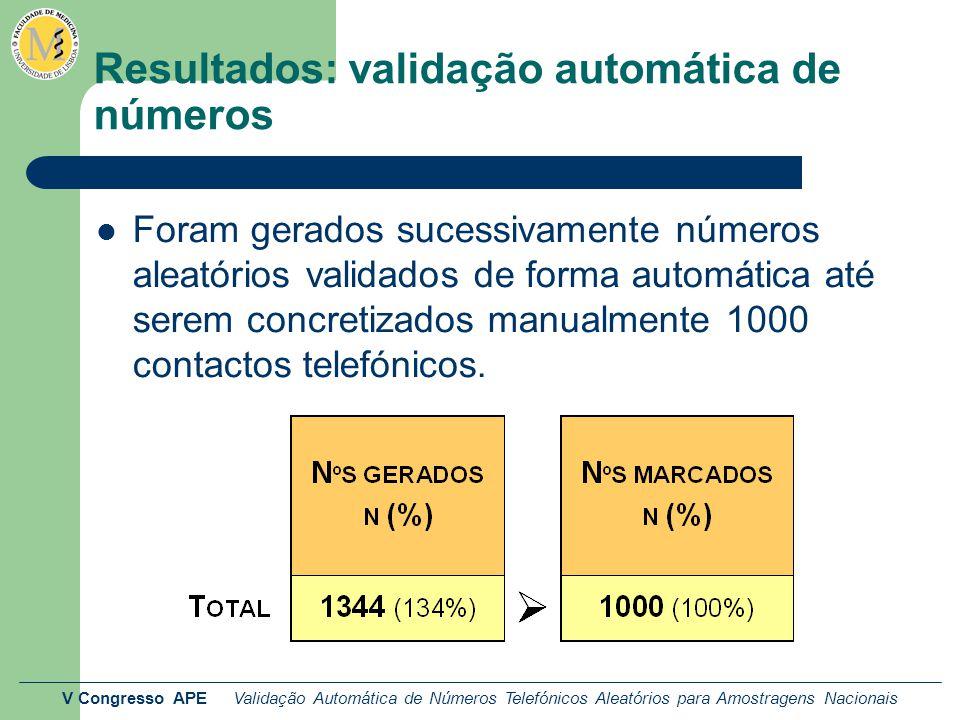 V Congresso APE Validação Automática de Números Telefónicos Aleatórios para Amostragens Nacionais Resultados: validação automática de números Foram ge