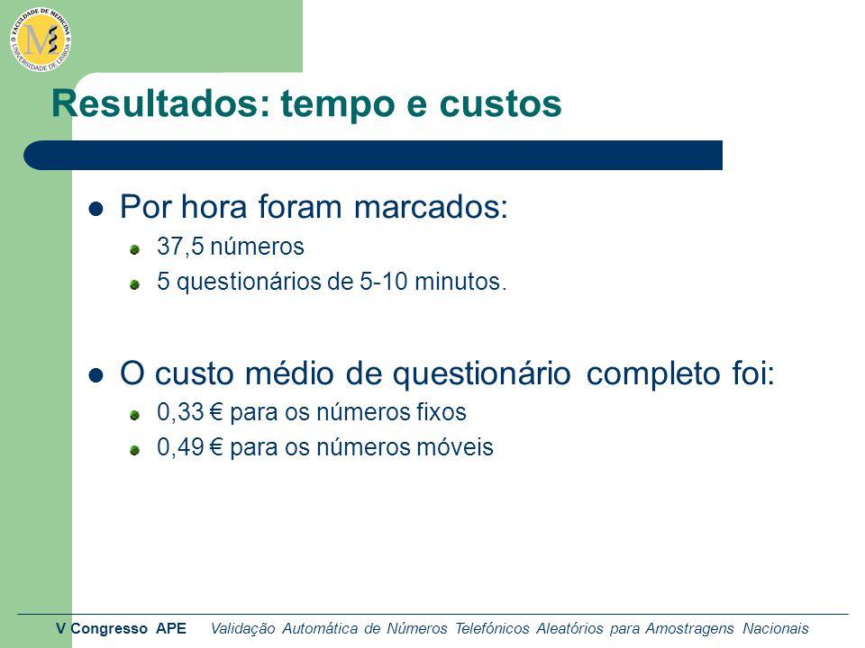 V Congresso APE Validação Automática de Números Telefónicos Aleatórios para Amostragens Nacionais Resultados: tempo e custos Por hora foram marcados: 37,5 números 5 questionários de 5-10 minutos.