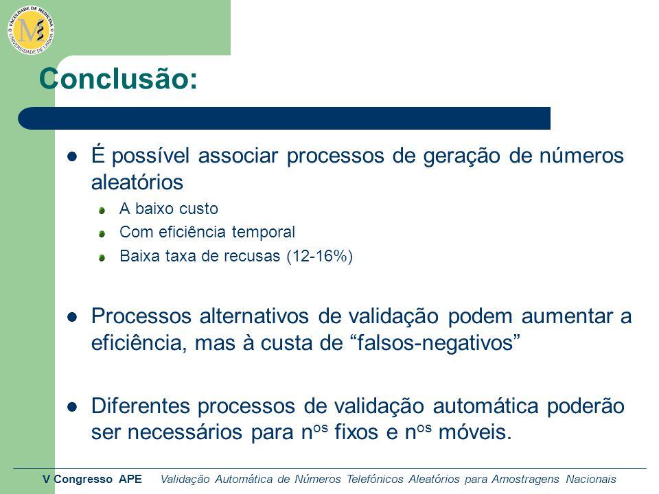 V Congresso APE Validação Automática de Números Telefónicos Aleatórios para Amostragens Nacionais Conclusão: É possível associar processos de geração