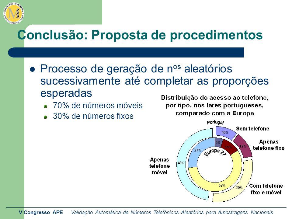 V Congresso APE Validação Automática de Números Telefónicos Aleatórios para Amostragens Nacionais Conclusão: Proposta de procedimentos Processo de ger