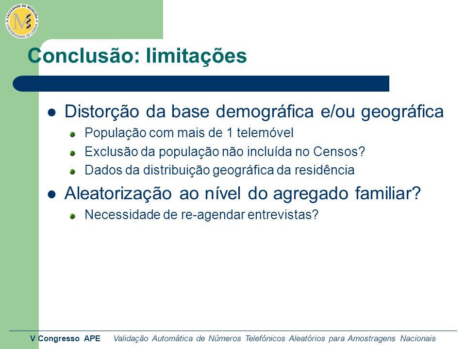 V Congresso APE Validação Automática de Números Telefónicos Aleatórios para Amostragens Nacionais Conclusão: limitações Distorção da base demográfica