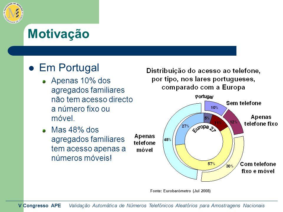 V Congresso APE Validação Automática de Números Telefónicos Aleatórios para Amostragens Nacionais Motivação Em Portugal Apenas 10% dos agregados famil