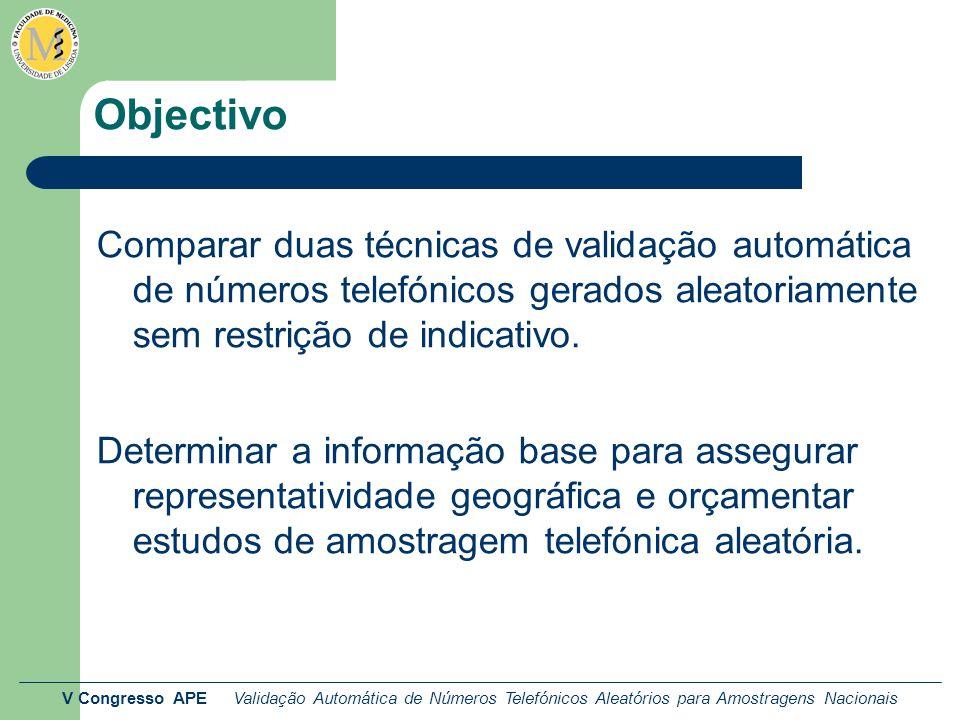 V Congresso APE Validação Automática de Números Telefónicos Aleatórios para Amostragens Nacionais Objectivo Comparar duas técnicas de validação automática de números telefónicos gerados aleatoriamente sem restrição de indicativo.