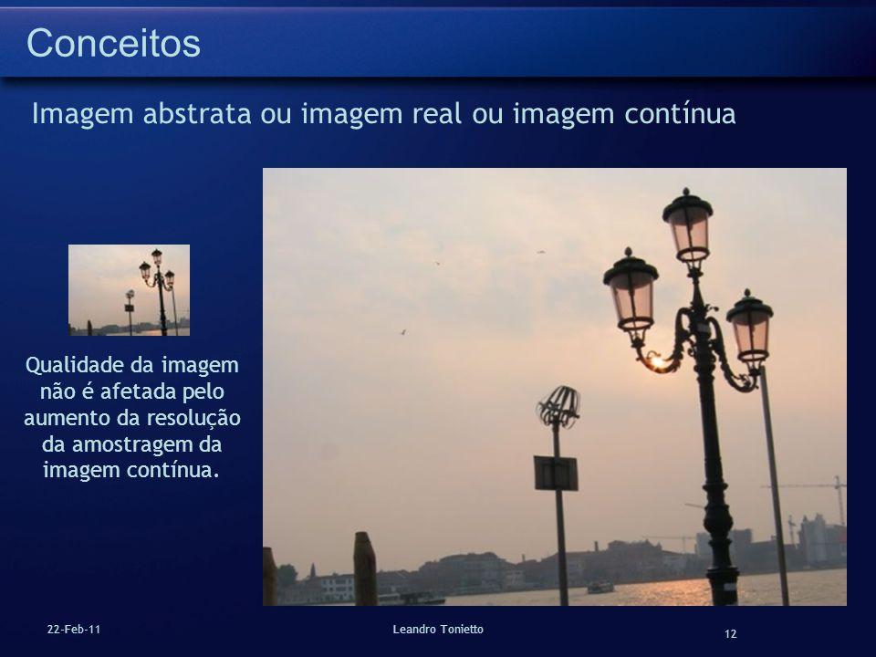 12 22-Feb-11Leandro Tonietto Conceitos Imagem abstrata ou imagem real ou imagem contínua Qualidade da imagem não é afetada pelo aumento da resolução d