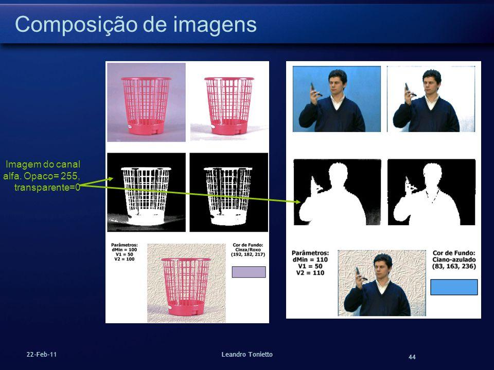 44 22-Feb-11Leandro Tonietto Composição de imagens Imagem do canal alfa. Opaco= 255, transparente=0