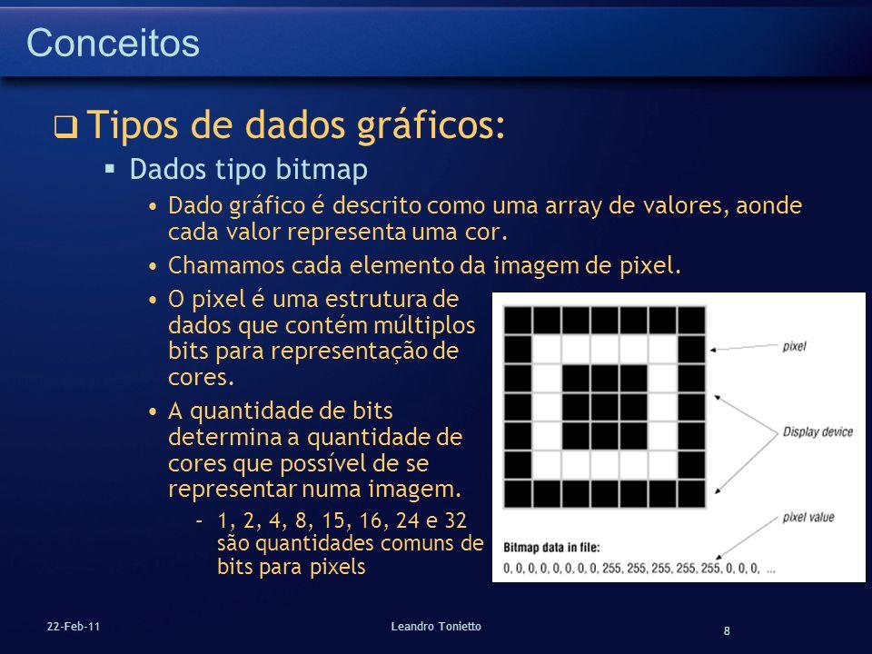 8 22-Feb-11Leandro Tonietto Conceitos Tipos de dados gráficos: Dados tipo bitmap Dado gráfico é descrito como uma array de valores, aonde cada valor r