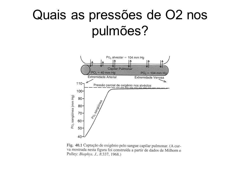 Quais as pressões de O2 nos tecidos?