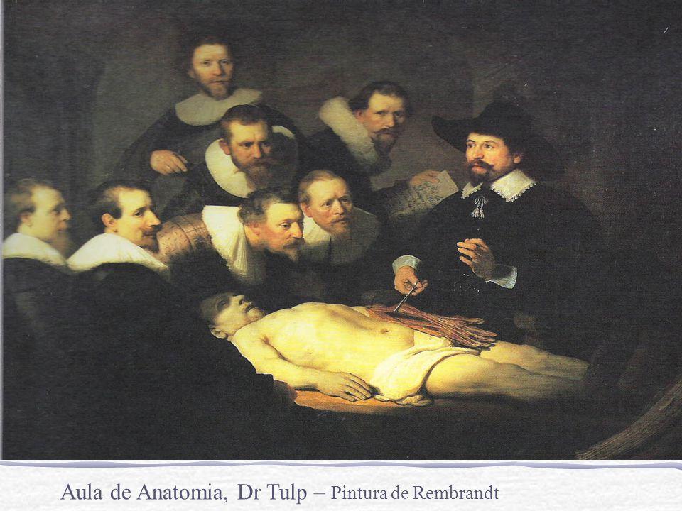 Aula de Anatomia, Dr Tulp – Pintura de Rembrandt