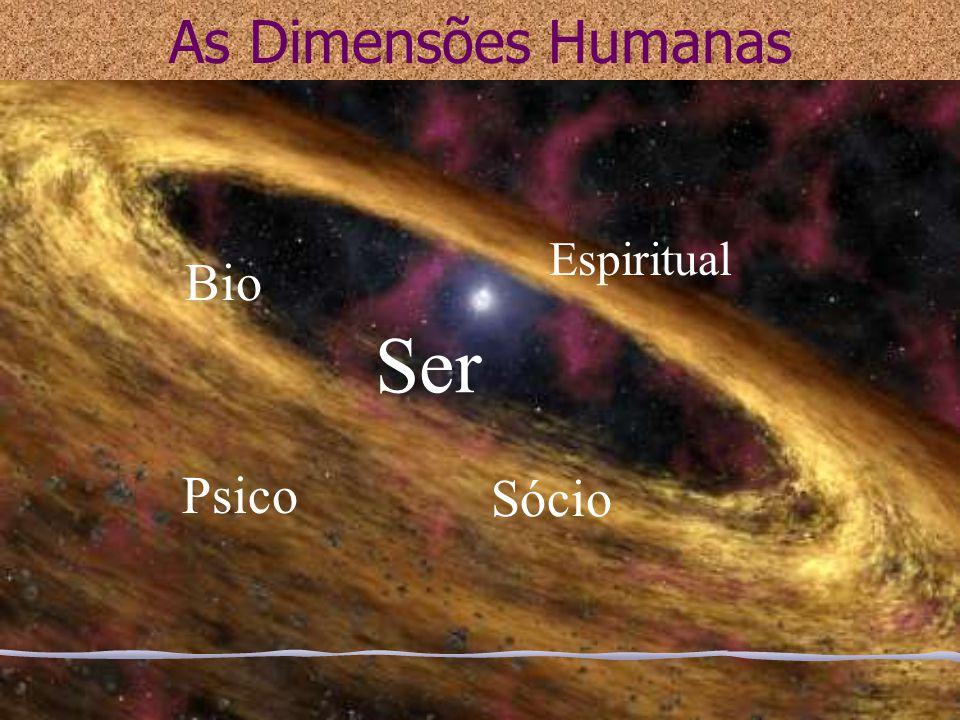 As Dimensões Humanas Ser Bio Psico Sócio Espiritual