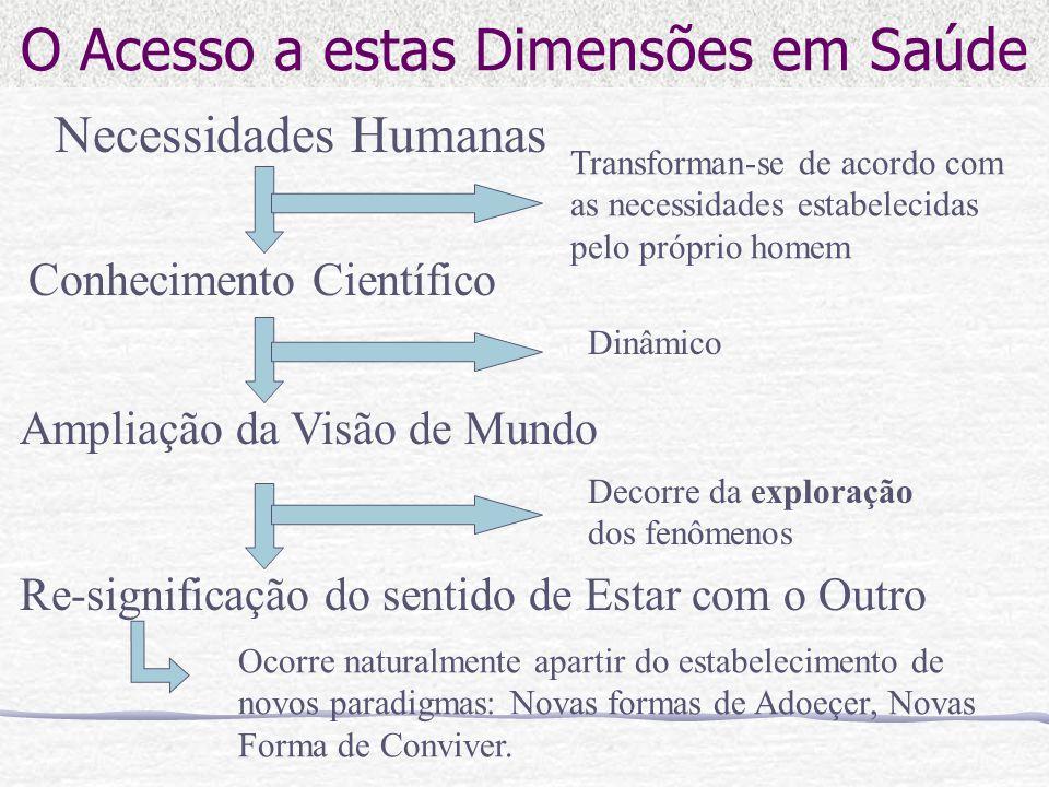 Andreas Vessalius- Primeiras aulas de Anatomia