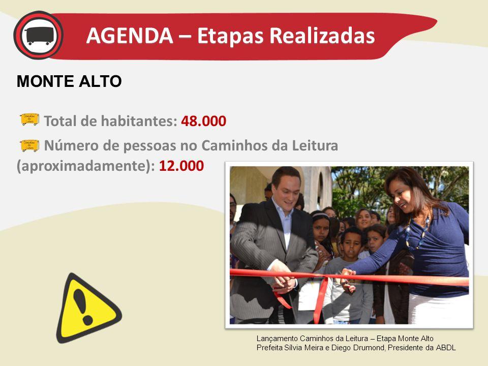 AGENDA – Etapas Realizadas MONTE ALTO Total de habitantes: 48.000 Número de pessoas no Caminhos da Leitura (aproximadamente): 12.000 Lançamento Caminh