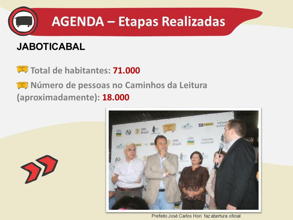 AGENDA – Etapas Realizadas JABOTICABAL Total de habitantes: 71.000 Número de pessoas no Caminhos da Leitura (aproximadamente): 18.000 Lançamento Camin