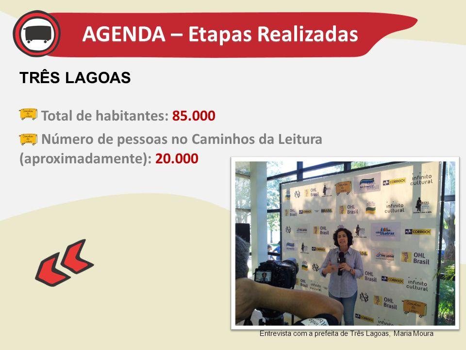 AGENDA – Etapas Realizadas TRÊS LAGOAS Total de habitantes: 85.000 Número de pessoas no Caminhos da Leitura (aproximadamente): 20.000 Entrevista com a