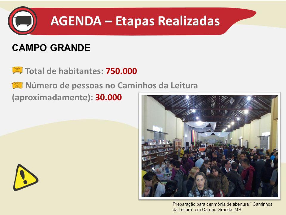AGENDA – Etapas Realizadas CAMPO GRANDE Total de habitantes: 750.000 Número de pessoas no Caminhos da Leitura (aproximadamente): 30.000 Preparação par