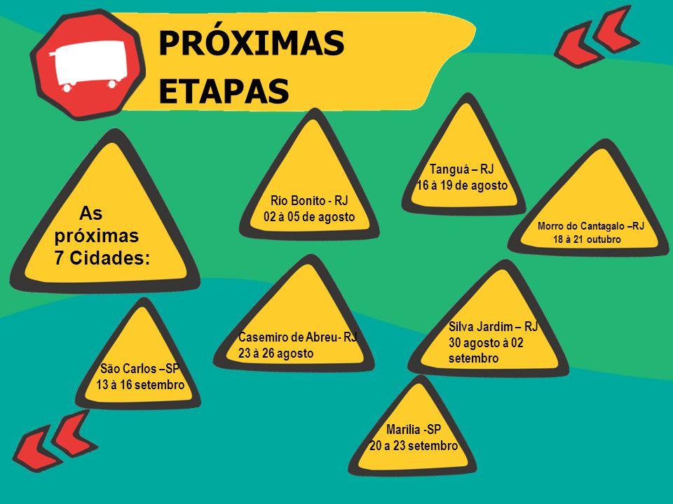 PRÓXIMAS ETAPAS As próximas 7 Cidades: Marília -SP 20 a 23 setembro Rio Bonito - RJ 02 à 05 de agosto Tanguá – RJ 16 à 19 de agosto Silva Jardim – RJ