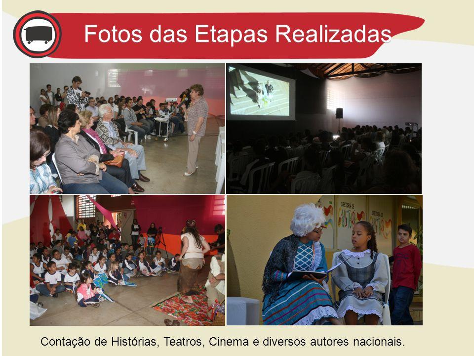 Contação de Histórias, Teatros, Cinema e diversos autores nacionais. Fotos das Etapas Realizadas