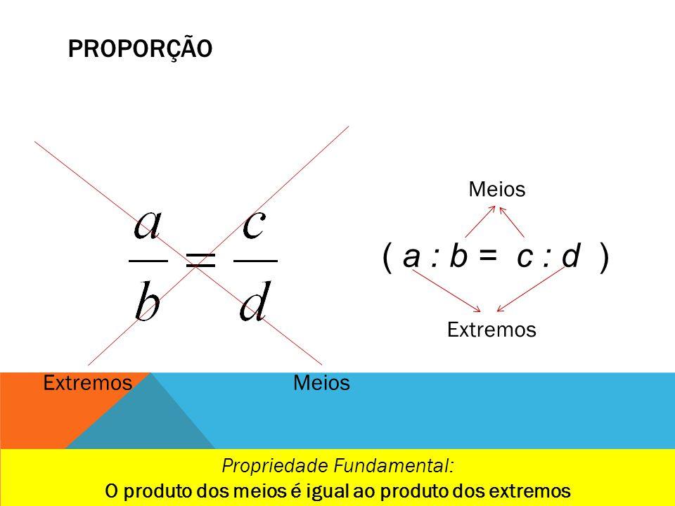 PROPORÇÃO MeiosExtremos ( a : b = c : d ) Meios Extremos Propriedade Fundamental: O produto dos meios é igual ao produto dos extremos