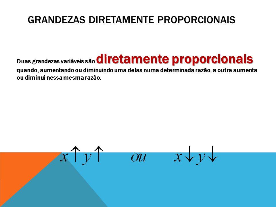 GRANDEZAS DIRETAMENTE PROPORCIONAIS diretamente proporcionais Duas grandezas variáveis são diretamente proporcionais quando, aumentando ou diminuindo