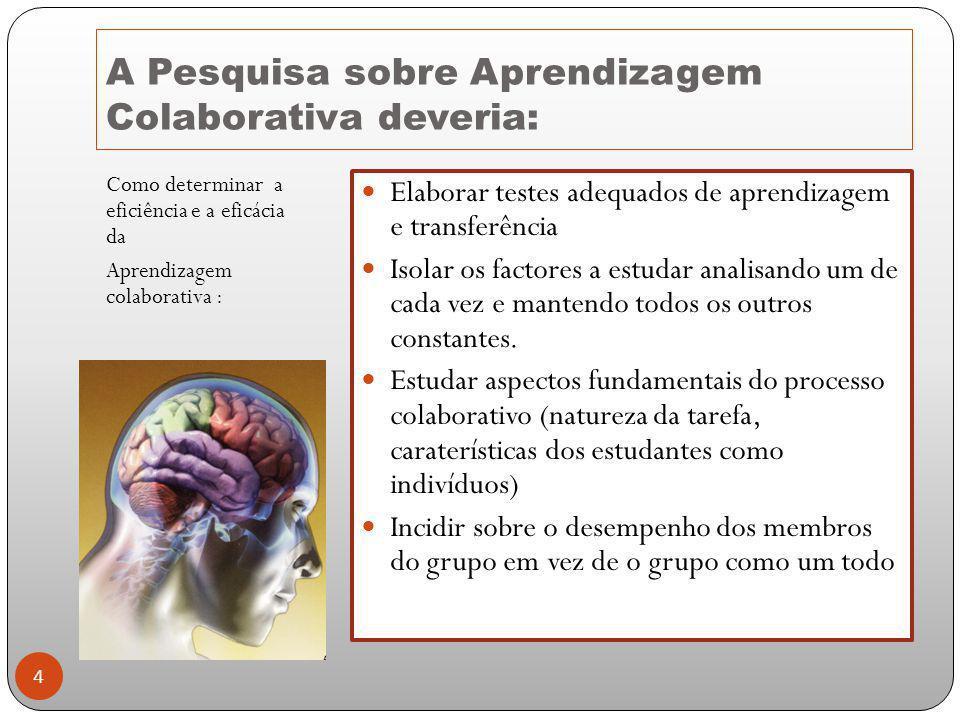 A Pesquisa sobre Aprendizagem Colaborativa deveria: Como determinar a eficiência e a eficácia da Aprendizagem colaborativa : Elaborar testes adequados
