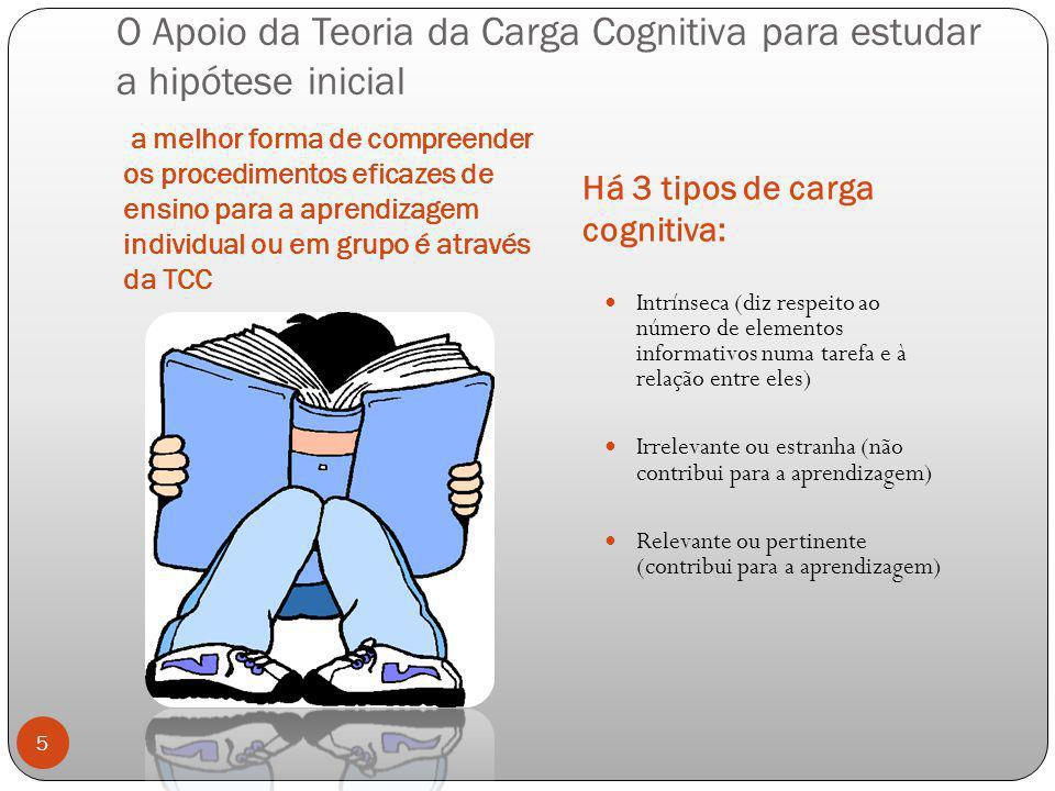 O Apoio da Teoria da Carga Cognitiva para estudar a hipótese inicial a melhor forma de compreender os procedimentos eficazes de ensino para a aprendiz