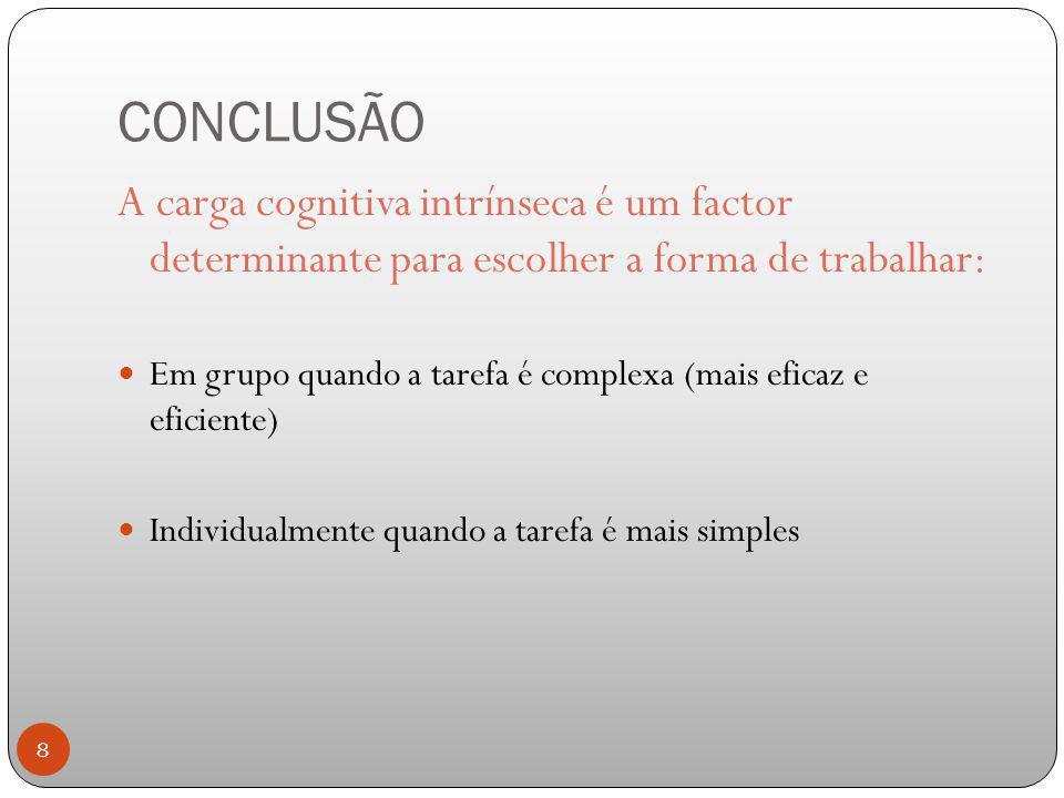 CONCLUSÃO A carga cognitiva intrínseca é um factor determinante para escolher a forma de trabalhar: Em grupo quando a tarefa é complexa (mais eficaz e