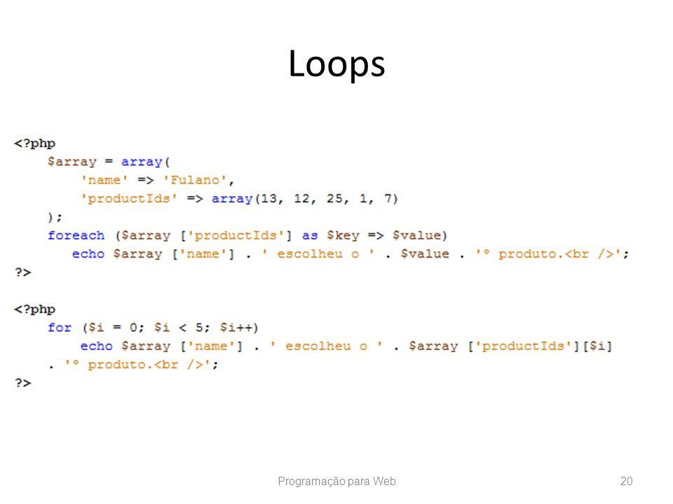 Loops Programação para Web20