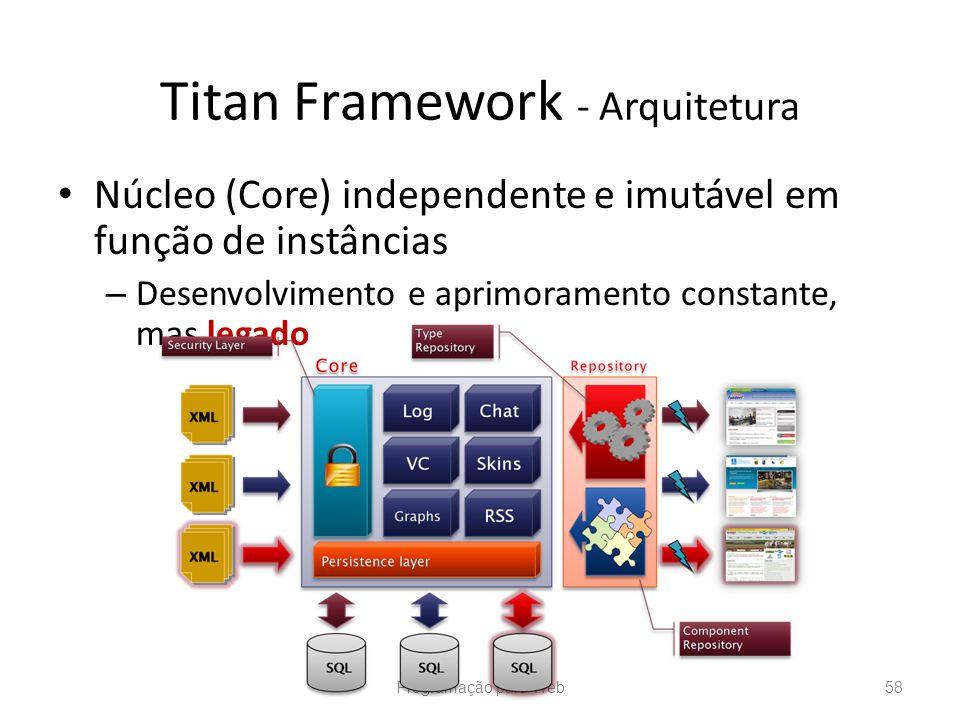 Núcleo (Core) independente e imutável em função de instâncias – Desenvolvimento e aprimoramento constante, mas legado Titan Framework - Arquitetura 58