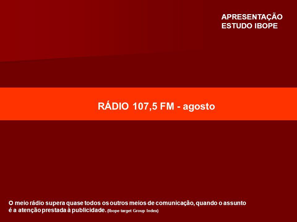 APRESENTAÇÃO ESTUDO IBOPE RÁDIO 107,5 FM - agosto O meio rádio supera quase todos os outros meios de comunicação, quando o assunto é a atenção prestada à publicidade.