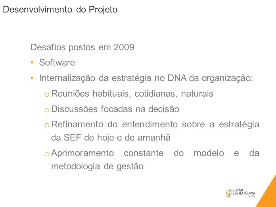 Desenvolvimento do Projeto Desafios postos em 2009 Software Internalização da estratégia no DNA da organização: o Reuniões habituais, cotidianas, naturais o Discussões focadas na decisão o Refinamento do entendimento sobre a estratégia da SEF de hoje e de amanhã o Aprimoramento constante do modelo e da metodologia de gestão