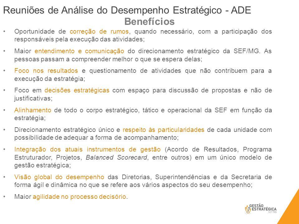 Reuniões de Análise do Desempenho Estratégico - ADE Oportunidade de correção de rumos, quando necessário, com a participação dos responsáveis pela execução das atividades; Maior entendimento e comunicação do direcionamento estratégico da SEF/MG.