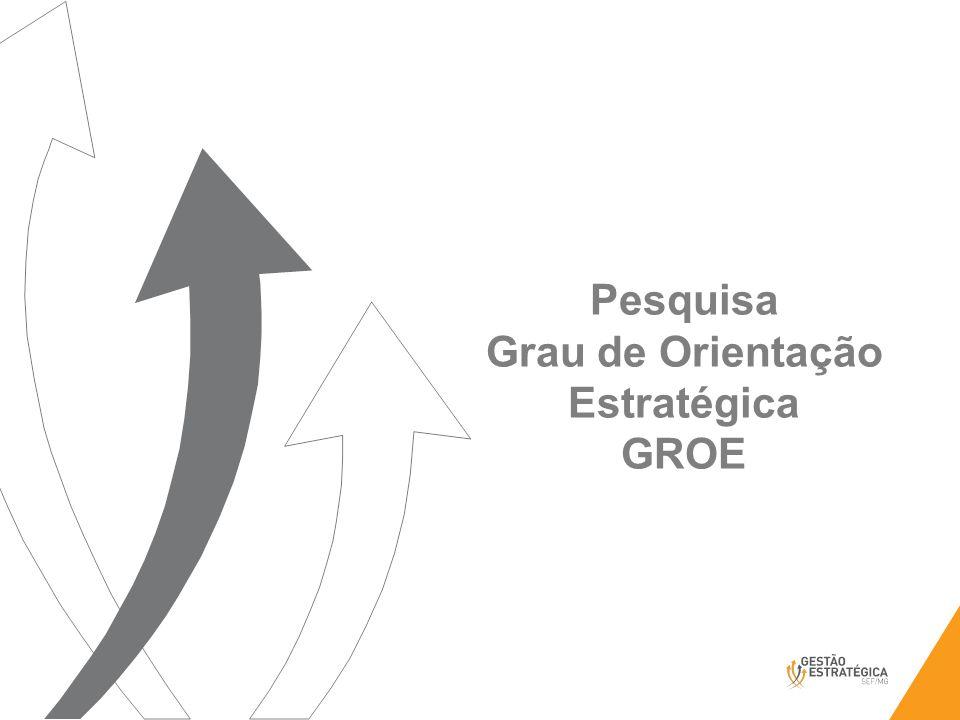 Pesquisa Grau de Orientação Estratégica GROE