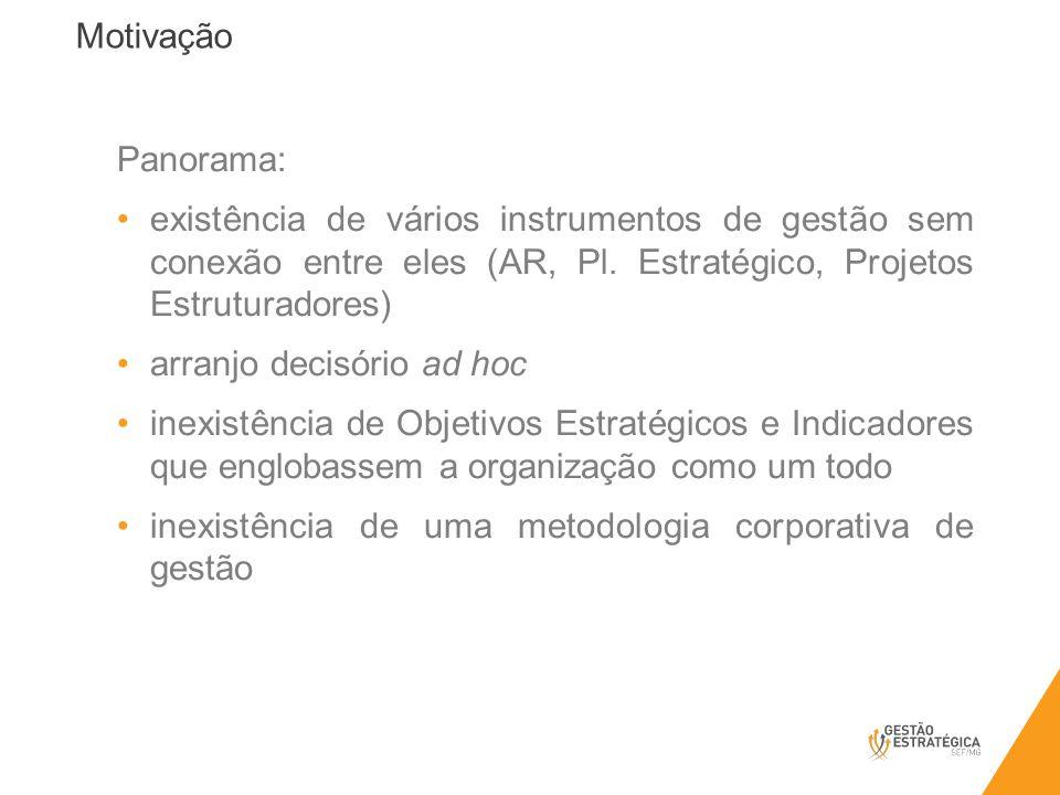 Panorama: existência de vários instrumentos de gestão sem conexão entre eles (AR, Pl. Estratégico, Projetos Estruturadores) arranjo decisório ad hoc i