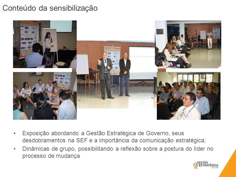 Exposição abordando a Gestão Estratégica de Governo, seus desdobramentos na SEF e a importância da comunicação estratégica; Dinâmicas de grupo, possib