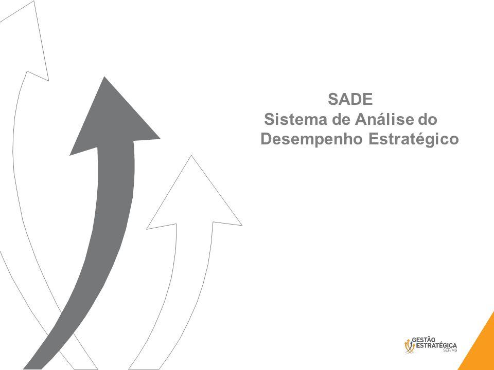 SADE Sistema de Análise do Desempenho Estratégico
