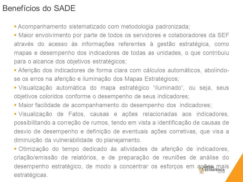 Benefícios do SADE Acompanhamento sistematizado com metodologia padronizada; Maior envolvimento por parte de todos os servidores e colaboradores da SE