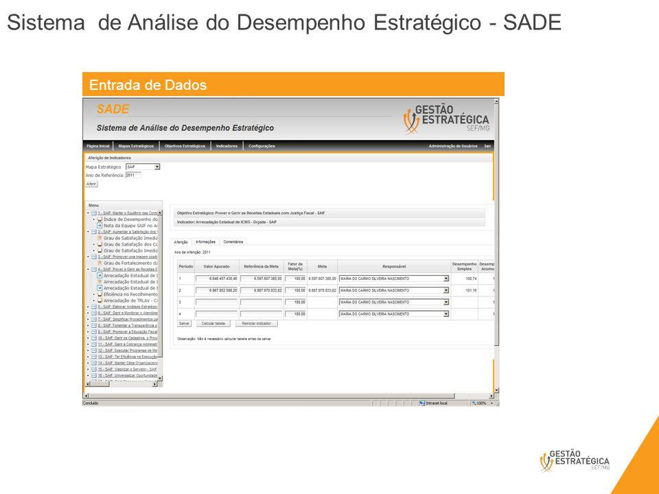 Entrada de Dados Sistema de Análise do Desempenho Estratégico - SADE