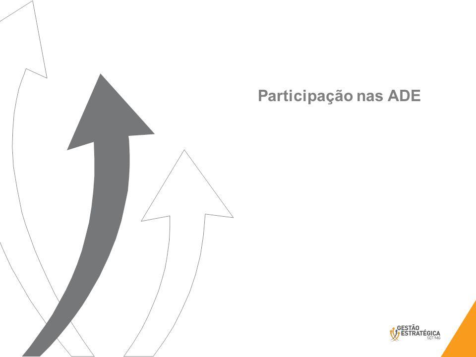 Participação nas ADE
