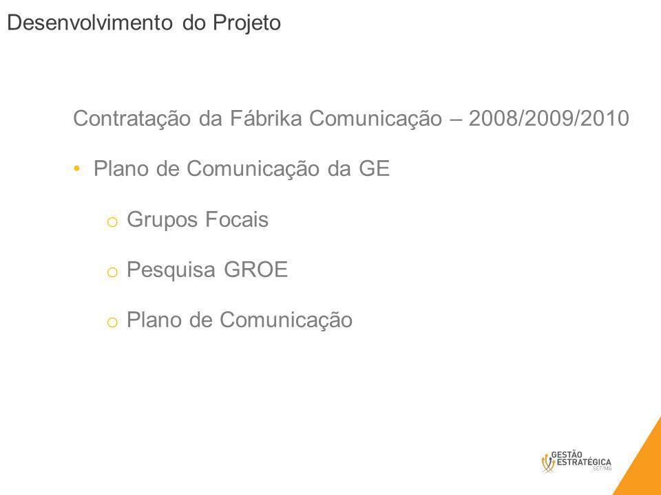 Desenvolvimento do Projeto Contratação da Fábrika Comunicação – 2008/2009/2010 Plano de Comunicação da GE o Grupos Focais o Pesquisa GROE o Plano de Comunicação