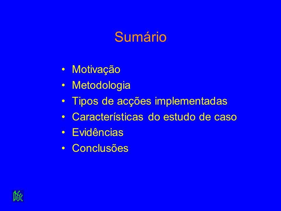 Sumário Motivação Metodologia Tipos de acções implementadas Características do estudo de caso Evidências Conclusões