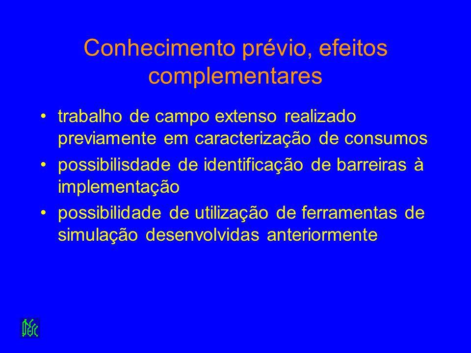 Conhecimento prévio, efeitos complementares trabalho de campo extenso realizado previamente em caracterização de consumos possibilisdade de identificação de barreiras à implementação possibilidade de utilização de ferramentas de simulação desenvolvidas anteriormente