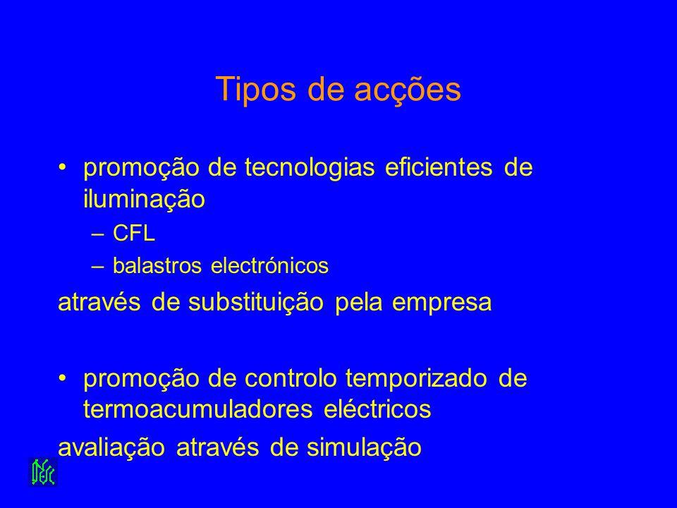 Tipos de acções promoção de tecnologias eficientes de iluminação –CFL –balastros electrónicos através de substituição pela empresa promoção de controlo temporizado de termoacumuladores eléctricos avaliação através de simulação