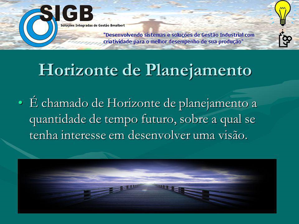 Os 5 passos para o Planejamento Passo 1 - Levantamento da situação presentePasso 1 - Levantamento da situação presente Passo 2 - Desenvolvimento da vi
