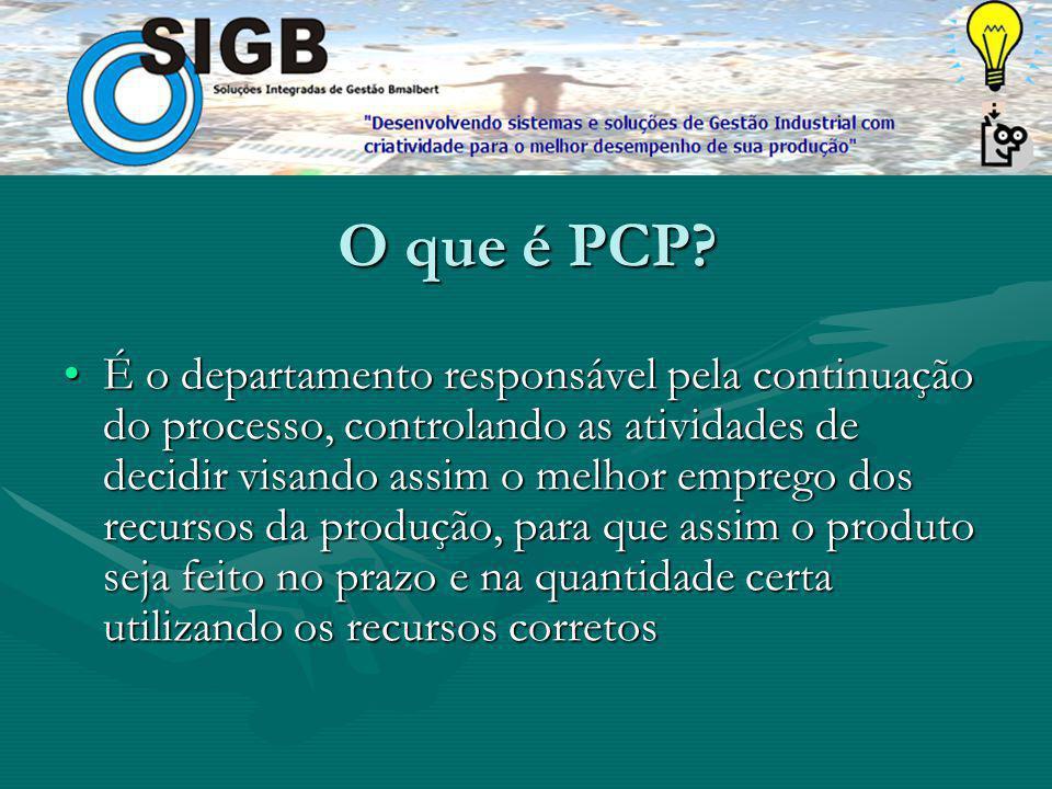 O que é PCP.