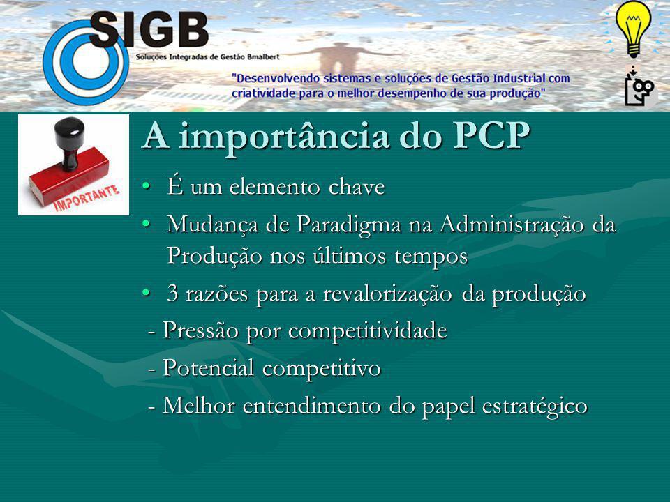 A importância do PCP É um elemento chaveÉ um elemento chave Mudança de Paradigma na Administração da Produção nos últimos temposMudança de Paradigma na Administração da Produção nos últimos tempos 3 razões para a revalorização da produção3 razões para a revalorização da produção - Pressão por competitividade - Pressão por competitividade - Potencial competitivo - Potencial competitivo - Melhor entendimento do papel estratégico - Melhor entendimento do papel estratégico