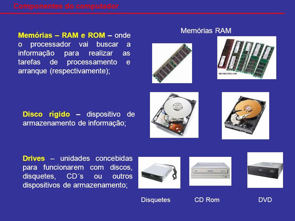 Disco rígido – dispositivo de armazenamento de informação; Drives – unidades concebidas para funcionarem com discos, disquetes, CD´s ou outros dispositivos de armazenamento; Memórias – RAM e ROM – onde o processador vai buscar a informação para realizar as tarefas de processamento e arranque (respectivamente); DisquetesCD RomDVD Componentes do computador Memórias RAM