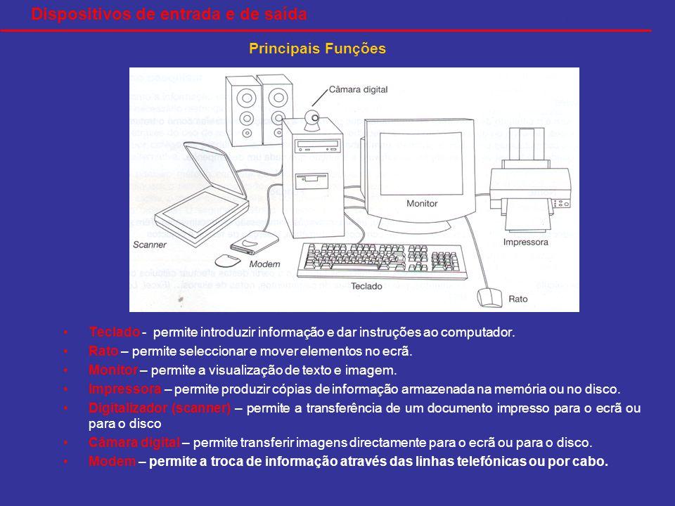 Principais Funções Teclado - permite introduzir informação e dar instruções ao computador.