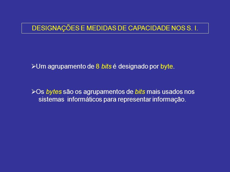 DESIGNAÇÕES E MEDIDAS DE CAPACIDADE NOS S. I. Um agrupamento de 8 bits é designado por byte.