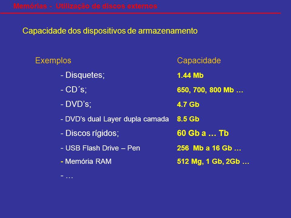 Capacidade dos dispositivos de armazenamento Exemplos Capacidade - Disquetes; 1.44 Mb - CD´s; 650, 700, 800 Mb … - DVDs; 4.7 Gb - DVDs dual Layer dupla camada 8.5 Gb - Discos rígidos;60 Gb a … Tb - USB Flash Drive – Pen256 Mb a 16 Gb … - Memória RAM512 Mg, 1 Gb, 2Gb … - … Memórias - Utilização de discos externos