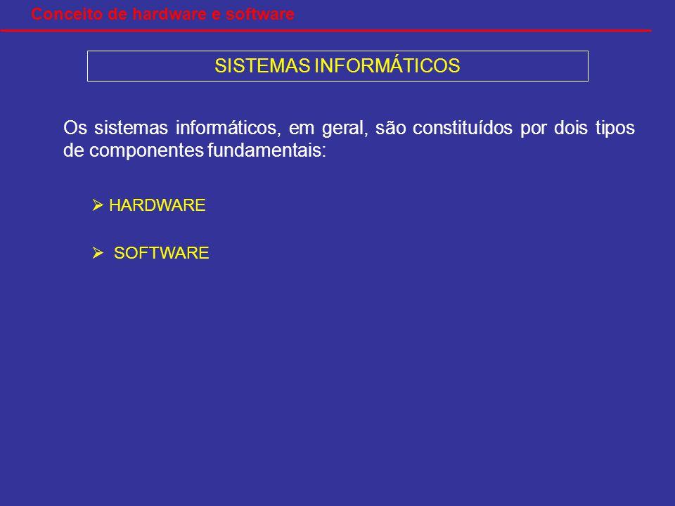 SISTEMAS INFORMÁTICOS HARDWARE Os sistemas informáticos, em geral, são constituídos por dois tipos de componentes fundamentais: SOFTWARE Conceito de hardware e software