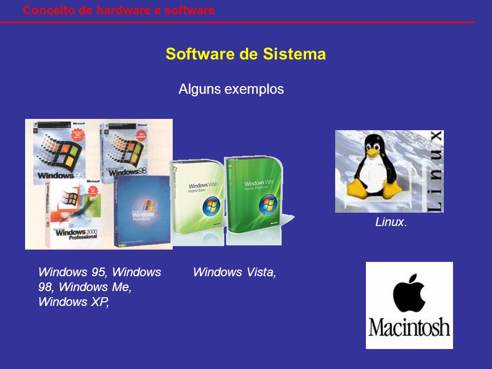 COMPONENTES DE UM SISTEMA INFORMÁTICO3 Software de Sistema Alguns exemplos Conceito de hardware e software Windows 95, Windows 98, Windows Me, Windows
